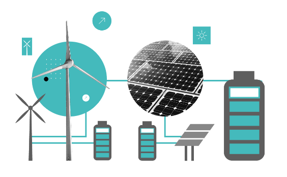 Infographic: How to maximize renewables in the energy mix?