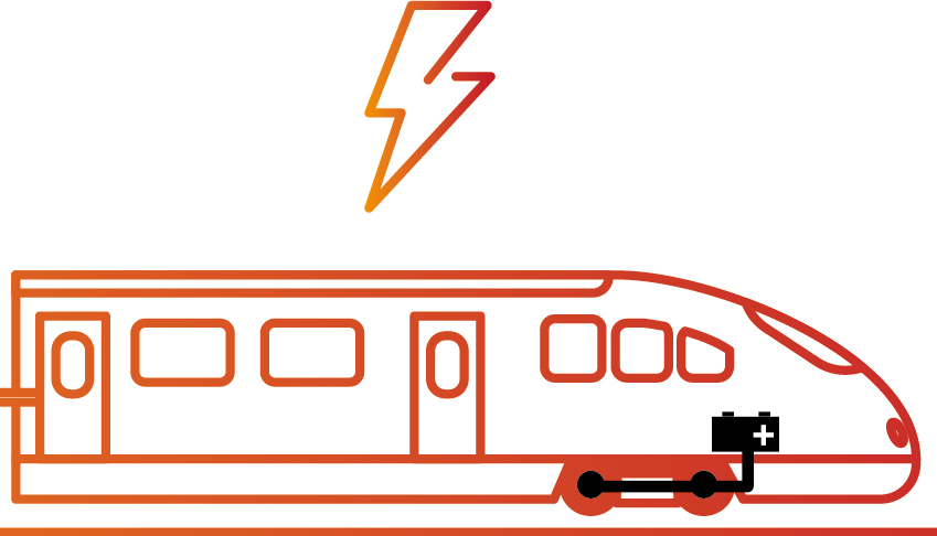Train with LTO battery